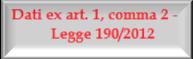 Dati Legge 190